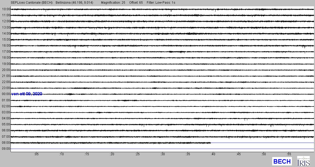 Ingrandisci il sismografo
