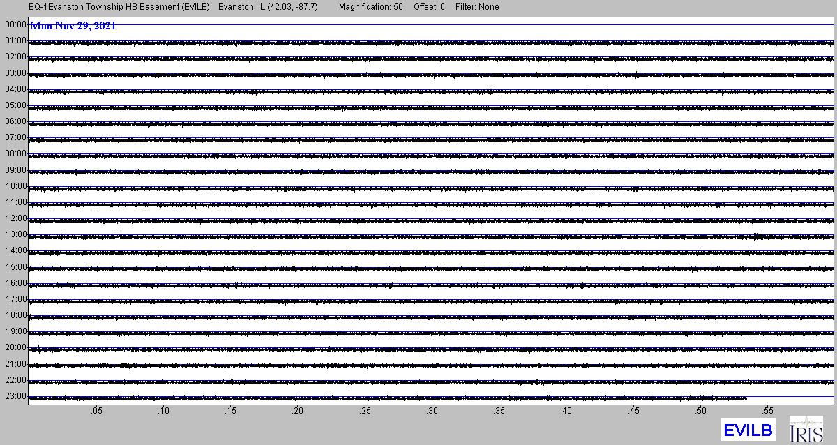 Seismometer Data