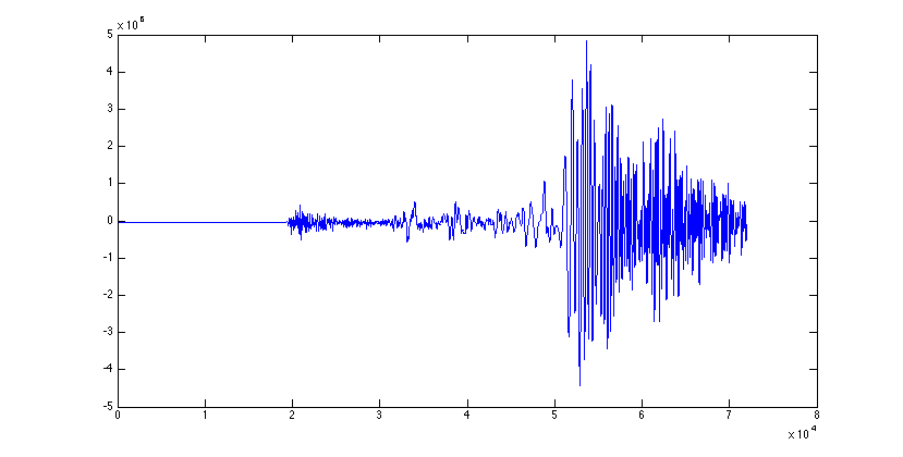 Image returned from example code to grab and plot a seismic trace using irisFetch.m