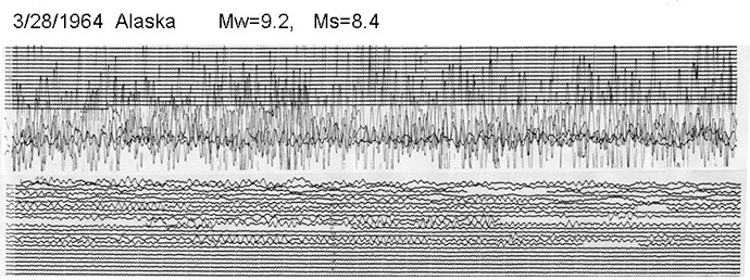 Seismograms from the 1964 M9.2 Alaska event