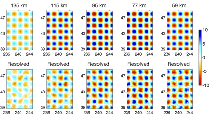 3D checkerboard resolution test - cell dimensions: ~150 km by ~120 km