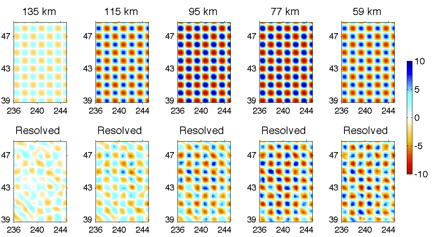 3D checkerboard resolution test - cell dimensions: ~100 km by ~90 km