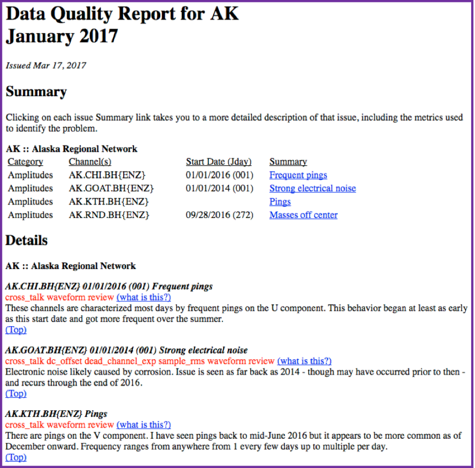 QA Report for AK
