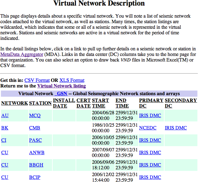 Screenshot of the VNET web-based tool