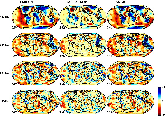 Non-Thermal and Total VP perturbations in the GyPSuM model at 4 depths