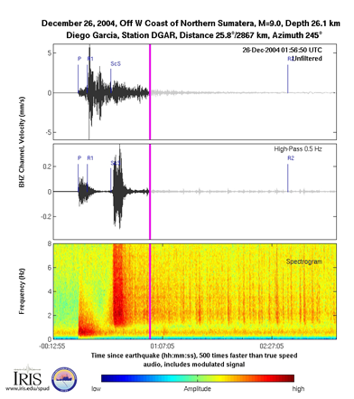 SeisSound sample