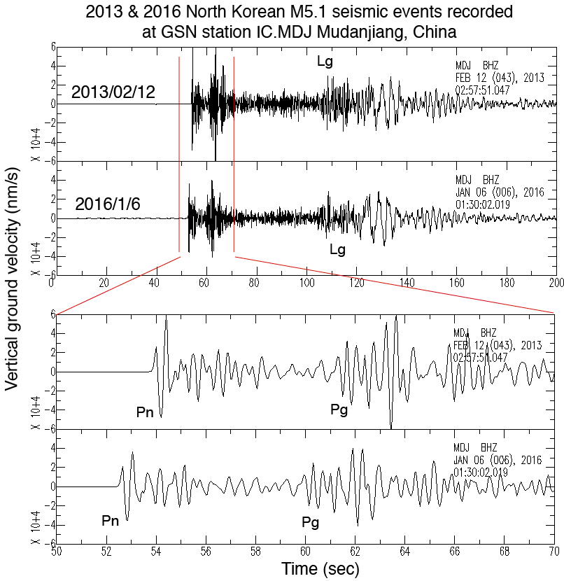 Iris Special Event 2016 North Korean Nuclear Test. 2013 Vs 2016 At Station Mdj. Worksheet. Seismogram Worksheet At Clickcart.co